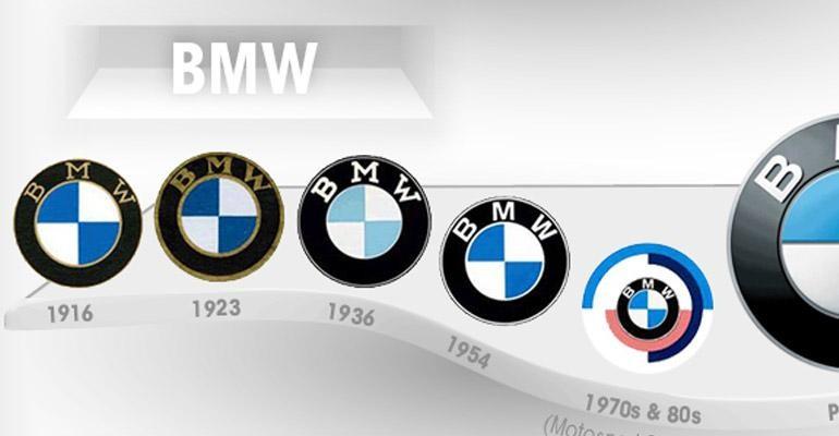Marka Logolarının Evrimi