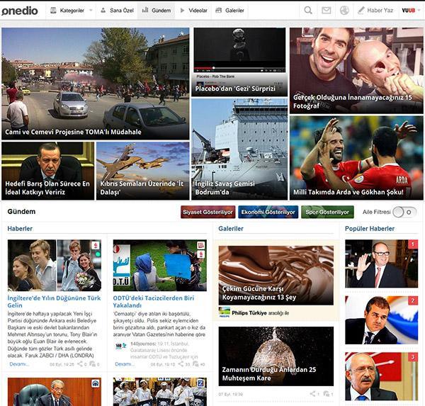 Sosyal Haber Ağı: Onedio