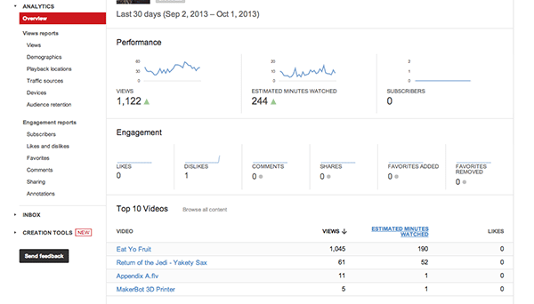 Yeni Başlayanlar için YouTube Klavuzu - Analitik Ekranı